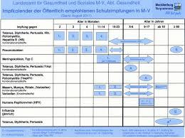 Jugendamt Bad Doberan Landkreis Rostock Amtsärztlicher Dienst
