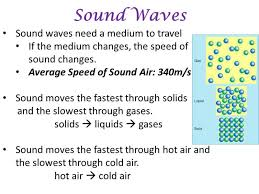 how do sound waves travel images Do sound waves travel fastest in solids liquids or gases jpg