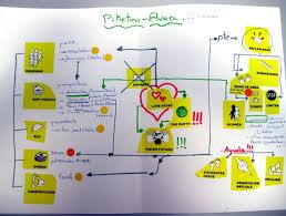 design thinking workshop creativity and design thinking workshops alex filiatreau