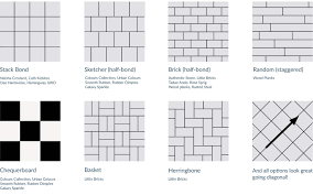 20 self adhesive kitchen backsplash tiles picking a kitchen