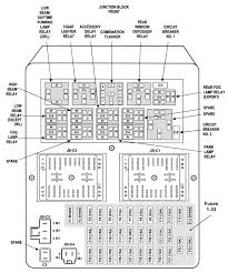 97 jeep grand cherokee fuse box jeep wiring diagrams for diy car