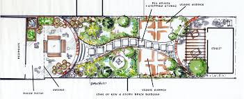 Patio Plans And Designs Backyard Plans Designs Plans Amazing Backyard Landscape Design