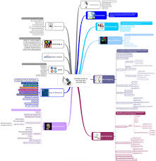 business letter sample mind map examples plan template for fca