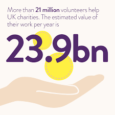 ncvo fast facts about the charity sector