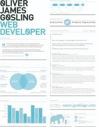resume builder uk website resumes resume for your job application skill resume website designer resume template designer resume sample web graphic freelance web designer resume