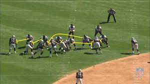the film room arian foster demonstrates how to set up blockers