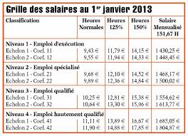 grille salaire chambre agriculture l accord sur les salaires applicable au 1er janvier 2013