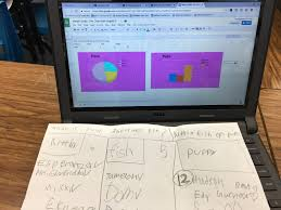 Spreadsheet Graphs And Charts Primarily Google Spreadsheet Fun In First Grade
