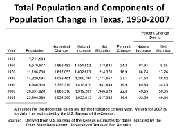 bureau of change current trends of change in the population of karl eschbach