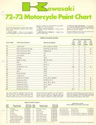 paint codes for 1973 z900 z1ownersclub gb
