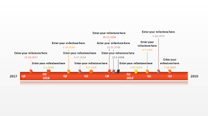 sample timeline template powerpoint 24 timeline powerpoint