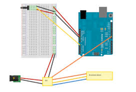 how to control a brushless motor through a esc with arduino