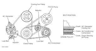 diagram of an isuzu trooper wiring diagram simonand