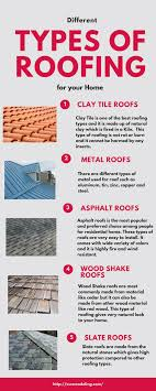 Tile Roof Types Different Types Of Roofing For Your Home Addinfographic