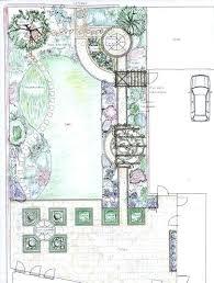 vegetable garden layout planner free gardening flowers u2013 home