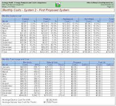 fuel report template energy audit sle reports