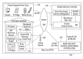 patent us8473619 security network integrated with premise