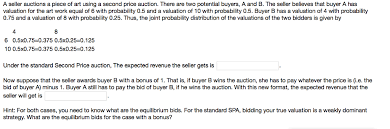 pay to bid auction solved a seller auctions a of using a second pr