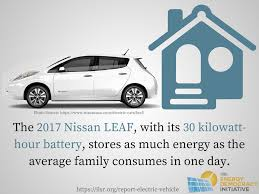 nissan leaf yearly electric cost electric vehicles report part 1 electric vehicles are going