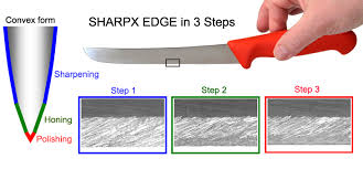 where can i get my kitchen knives sharpened knife sharpening technique