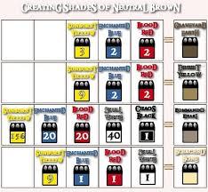 paints citadel color recipes tfw2005 the 2005 boards