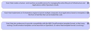 openstack heat template openstack cloud orchestration in archimate part 9