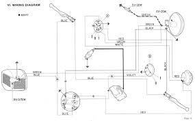 bajaj wiring diagram wiring harness wiring diagram wiring diagrams
