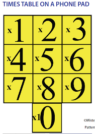 Learn Times Tables Right Brain Math An Ez Way To Learn Numbers Times Table