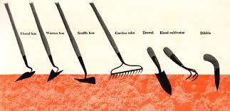 how to choose tools for gardening u2013 blog obama