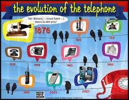 history of telephone the evolution of the telephone visual ly