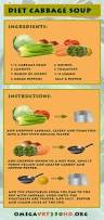 the 7 day gm cabbage soup diet to lose 10 20 pounds in a week