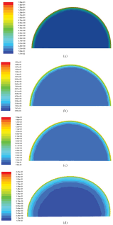 effects of dimensional size and surface roughness on service