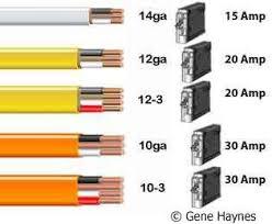 66 best elektryka images on pinterest electrical wiring