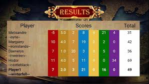 7 Kingdoms Map 7 Kingdoms Board Game Android Apps On Google Play
