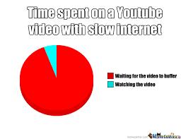 Slow Internet Meme - having slow internet sucks by lolwotm8 meme center