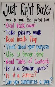 Children Librarian Cover Letter Best 20 Library Rules Ideas On Pinterest Library Rules Poster