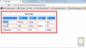 Table Cell Spacing Html Tutorial 6 Colspan Rowspan Cellspacing Cellpadding Youtube