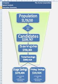 spend analysis excelprosolutions
