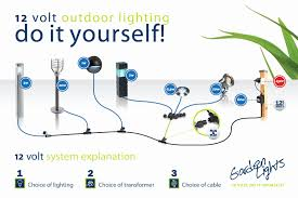 How To Install Garden Lighting Low Voltage Beautiful Inspirational