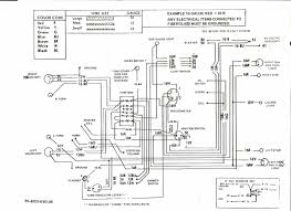 roketa buggy wiring diagram new to buggy world archive com an on