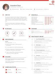 designer resume sle ui ux resume venturecapitalupdate