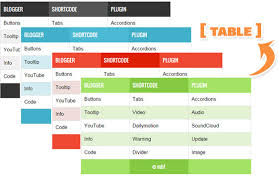 design a html table create shortcode for responsive html tables