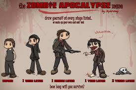 Zombie Apocalypse Meme - zombie apocalypse meme obm by oggey boggey man on deviantart