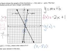 parcc algebra 1 non calculator section practice test question