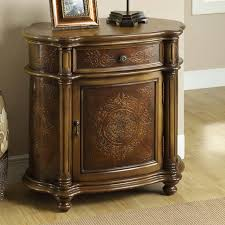 Bombay Home Decor cabinet door world reviews i77 about remodel fancy home decor