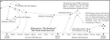 hawaiian lines
