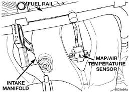 1998 dodge dakota speed sensor neon sensor and part locations dodgeforum com
