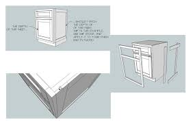 Building Shaker Cabinet Doors by Framing Out A Shaker Style End Panel
