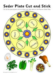 pesach seder plate passover teaching resources printables for primary sparklebox