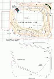 layout design model railroader magazine model railroading